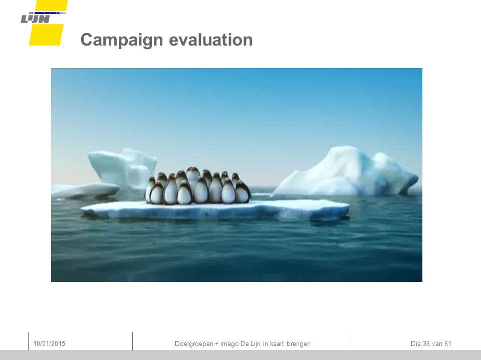 Campaign evaluation 10/01/2015 Doelgroepen + imago De Lijn in kaart brengen Dia 36 van 61