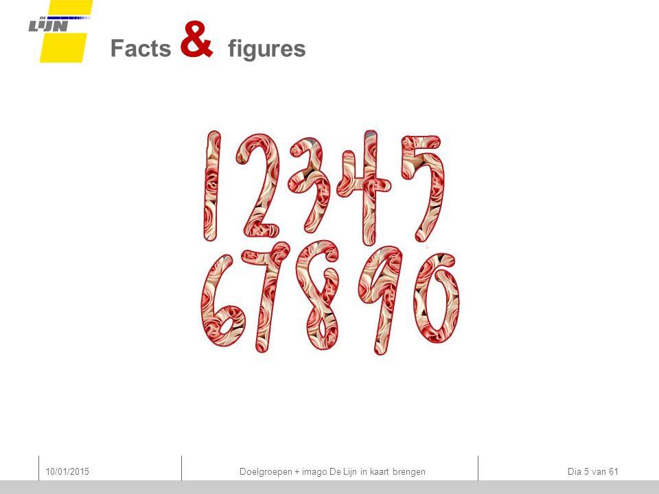 Facts & figures 10/01/2015 Doelgroepen + imago De Lijn in kaart brengen Dia 5 van 61
