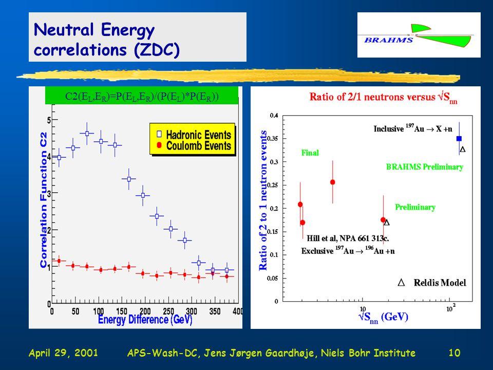 April 29, 2001APS-Wash-DC, Jens Jørgen Gaardhøje, Niels Bohr Institute10 Neutral Energy correlations (ZDC) C2(E L,E R )=P(E L,E R )/(P(E L )*P(E R ))