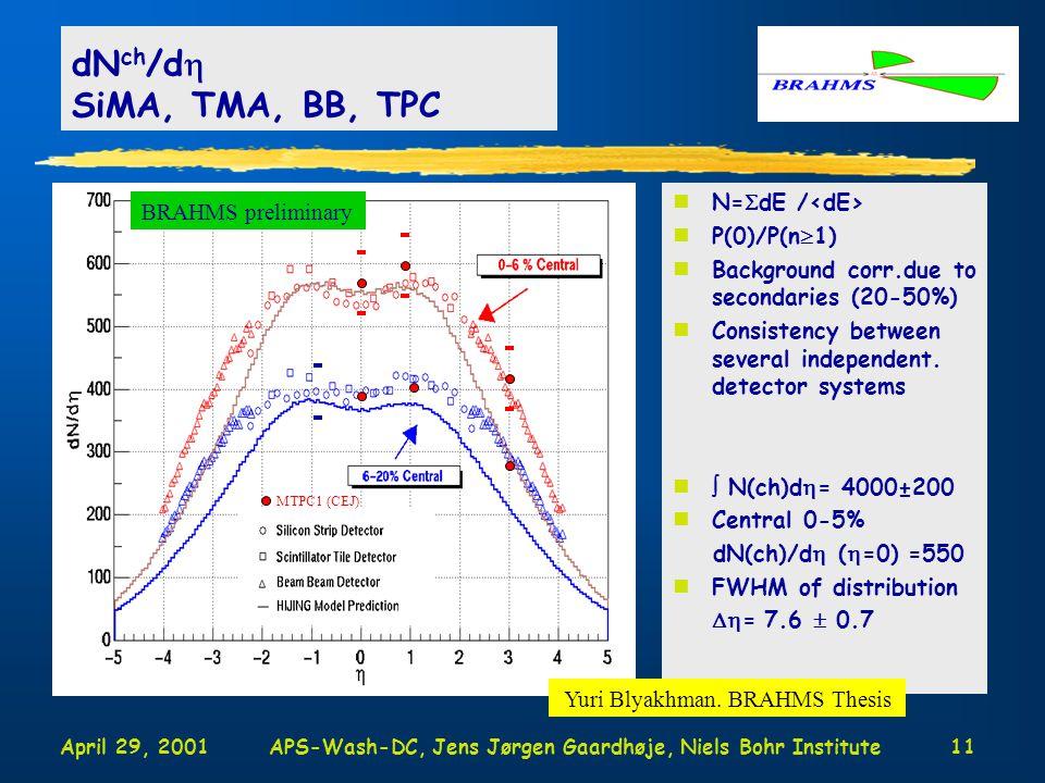April 29, 2001APS-Wash-DC, Jens Jørgen Gaardhøje, Niels Bohr Institute11 dN ch /d  SiMA, TMA, BB, TPC nN=  dE / nP(0)/P(n  1) nBackground corr.due to secondaries (20-50%) nConsistency between several independent.