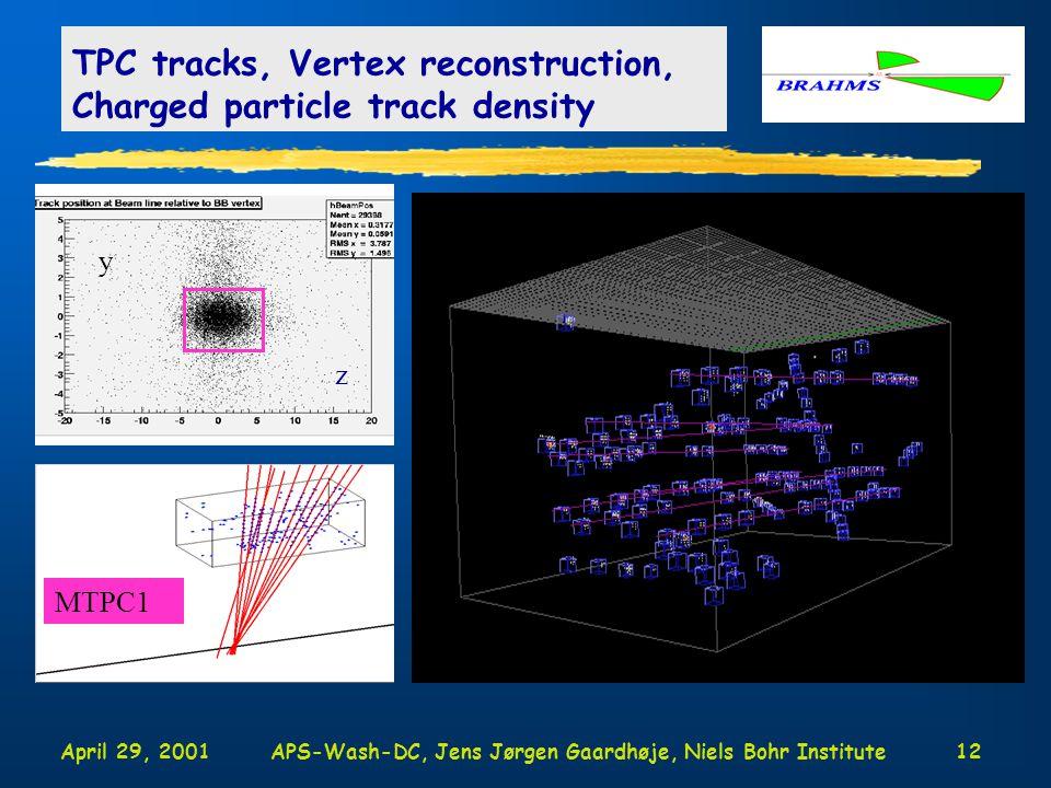 April 29, 2001APS-Wash-DC, Jens Jørgen Gaardhøje, Niels Bohr Institute12 TPC tracks, Vertex reconstruction, Charged particle track density MTPC1 z y