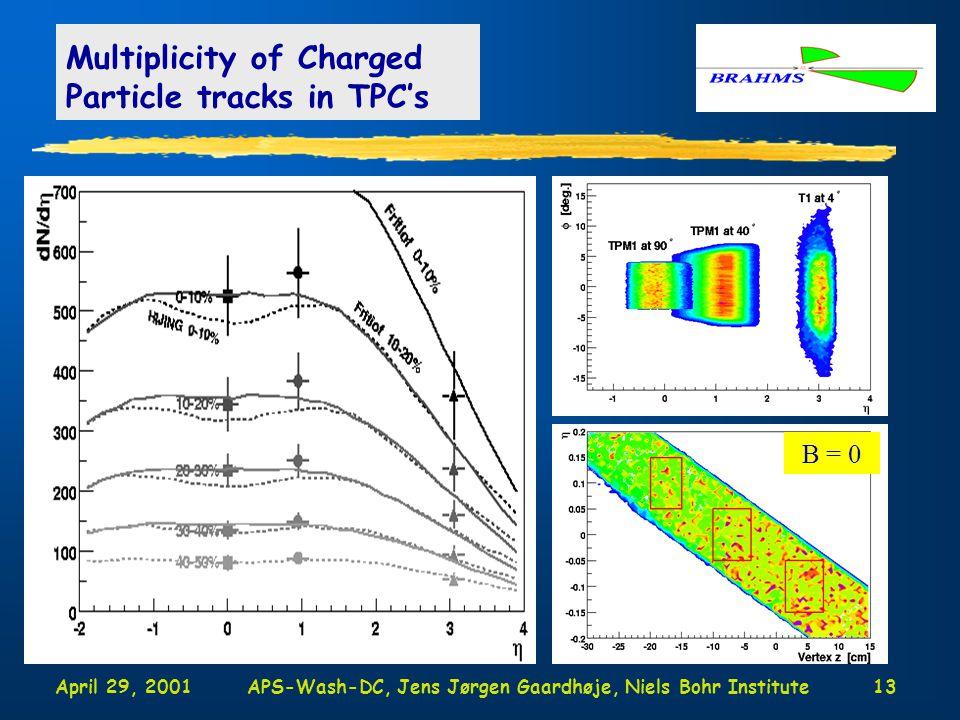 April 29, 2001APS-Wash-DC, Jens Jørgen Gaardhøje, Niels Bohr Institute13 Multiplicity of Charged Particle tracks in TPC's B = 0