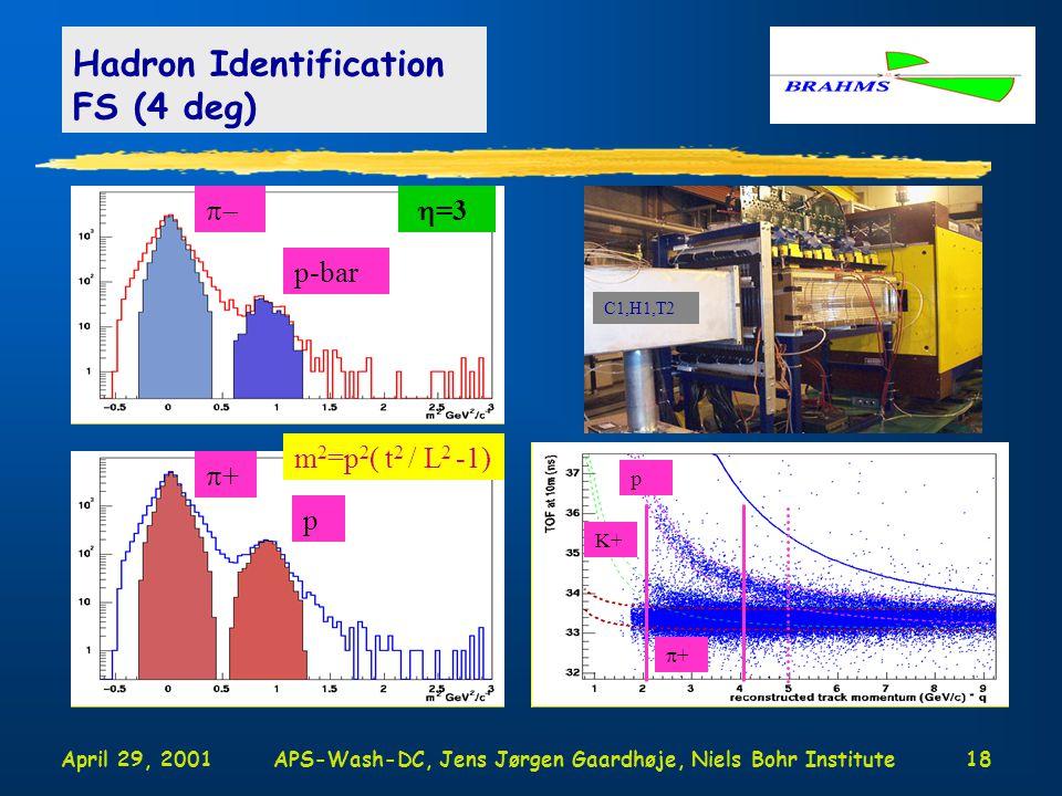 April 29, 2001APS-Wash-DC, Jens Jørgen Gaardhøje, Niels Bohr Institute18 Hadron Identification FS (4 deg)  p-bar  =3 C1,H1,T2 ++ p m 2 =p 2 ( t 2 / L 2 -1) ++ p K+