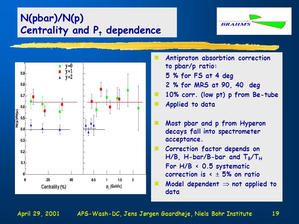 April 29, 2001APS-Wash-DC, Jens Jørgen Gaardhøje, Niels Bohr Institute19 N(pbar)/N(p) Centrality and P t dependence nAntiproton absorbtion correction to pbar/p ratio: 5 % for FS at 4 deg 2 % for MRS at 90, 40 deg n10% corr.