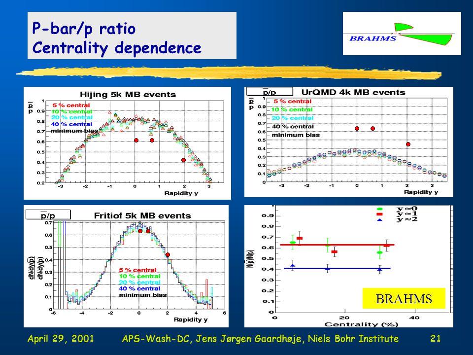 April 29, 2001APS-Wash-DC, Jens Jørgen Gaardhøje, Niels Bohr Institute21 P-bar/p ratio Centrality dependence BRAHMS