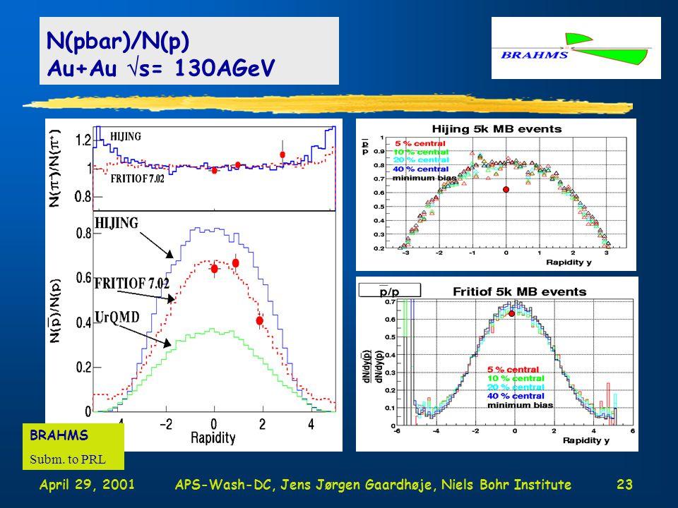 April 29, 2001APS-Wash-DC, Jens Jørgen Gaardhøje, Niels Bohr Institute23 N(pbar)/N(p) Au+Au  s= 130AGeV BRAHMS Subm.