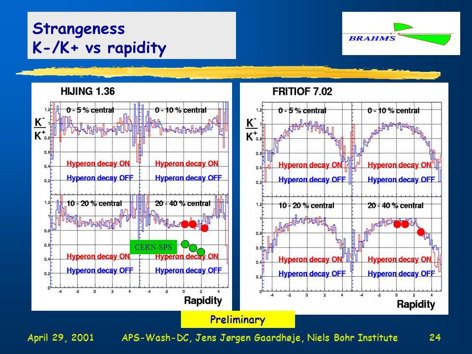 April 29, 2001APS-Wash-DC, Jens Jørgen Gaardhøje, Niels Bohr Institute24 Strangeness K-/K+ vs rapidity Preliminary CERN-SPS