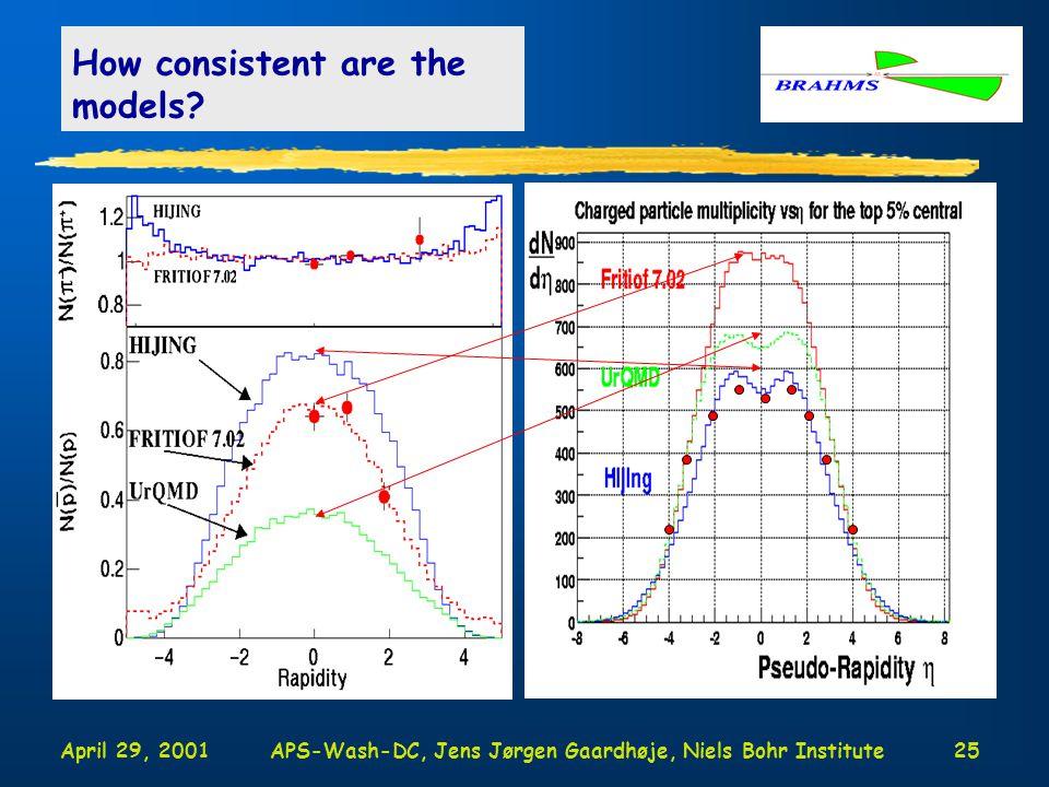April 29, 2001APS-Wash-DC, Jens Jørgen Gaardhøje, Niels Bohr Institute25 How consistent are the models?
