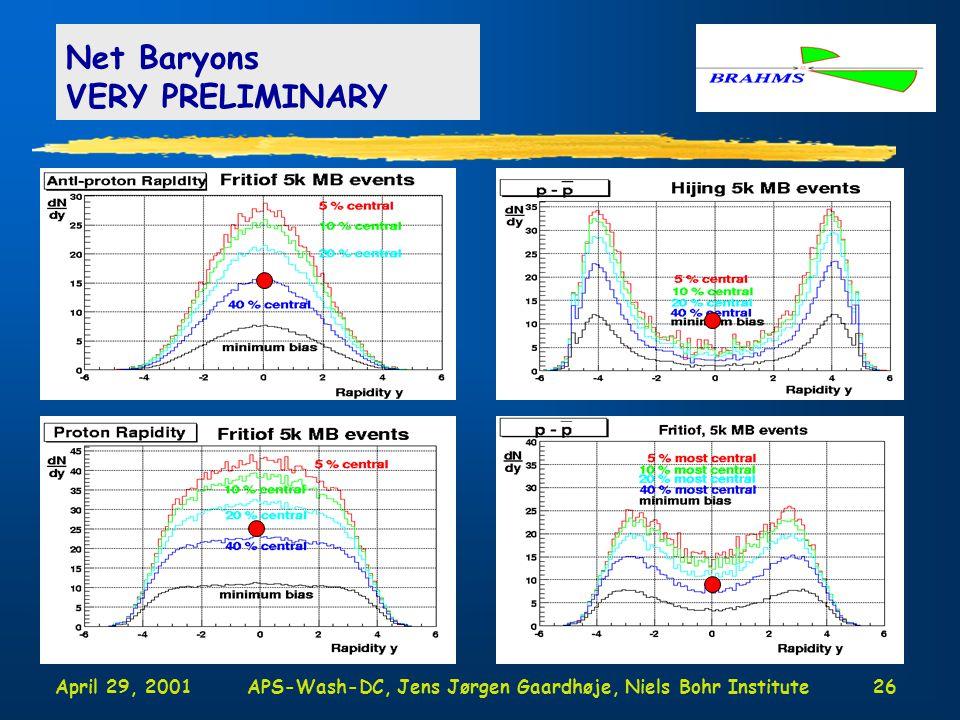 April 29, 2001APS-Wash-DC, Jens Jørgen Gaardhøje, Niels Bohr Institute26 Net Baryons VERY PRELIMINARY