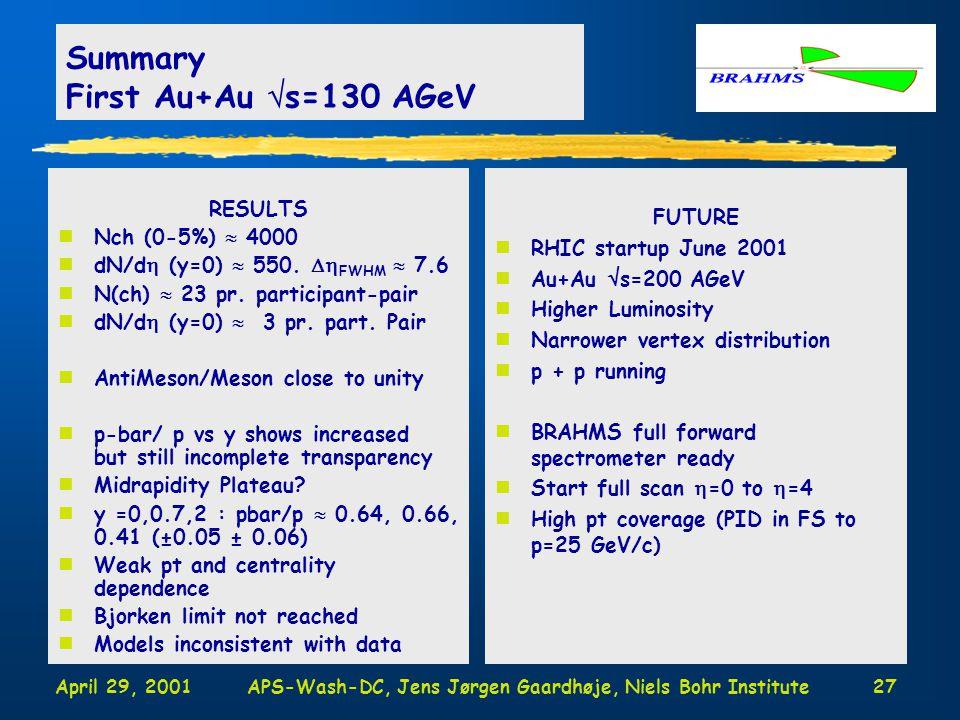 April 29, 2001APS-Wash-DC, Jens Jørgen Gaardhøje, Niels Bohr Institute27 Summary First Au+Au  s=130 AGeV FUTURE nRHIC startup June 2001 nAu+Au  s=200 AGeV nHigher Luminosity nNarrower vertex distribution np + p running nBRAHMS full forward spectrometer ready nStart full scan  =0 to  =4 nHigh pt coverage (PID in FS to p=25 GeV/c) RESULTS nNch (0-5%)  4000 ndN/d  (y=0)  550.