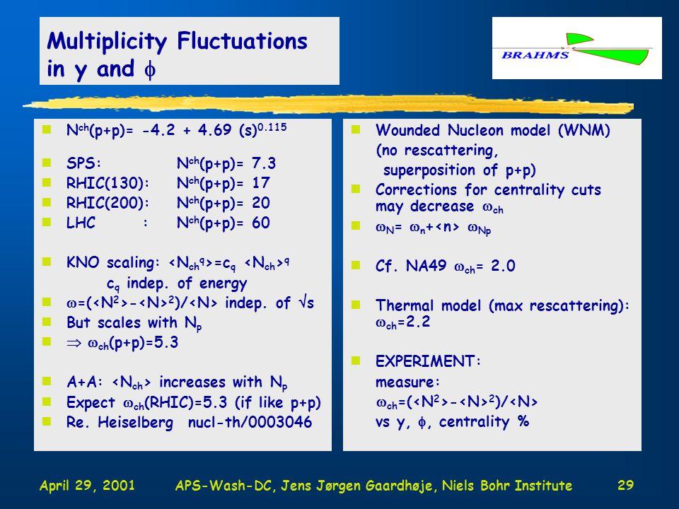 April 29, 2001APS-Wash-DC, Jens Jørgen Gaardhøje, Niels Bohr Institute29 Multiplicity Fluctuations in y and  nN ch (p+p)= -4.2 + 4.69 (s) 0.115 nSPS: N ch (p+p)= 7.3 nRHIC(130):N ch (p+p)= 17 nRHIC(200):N ch (p+p)= 20 nLHC : N ch (p+p)= 60 nKNO scaling: =c q q c q indep.
