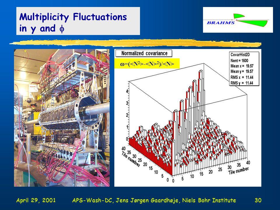 April 29, 2001APS-Wash-DC, Jens Jørgen Gaardhøje, Niels Bohr Institute30 Multiplicity Fluctuations in y and   =( - 2 )/