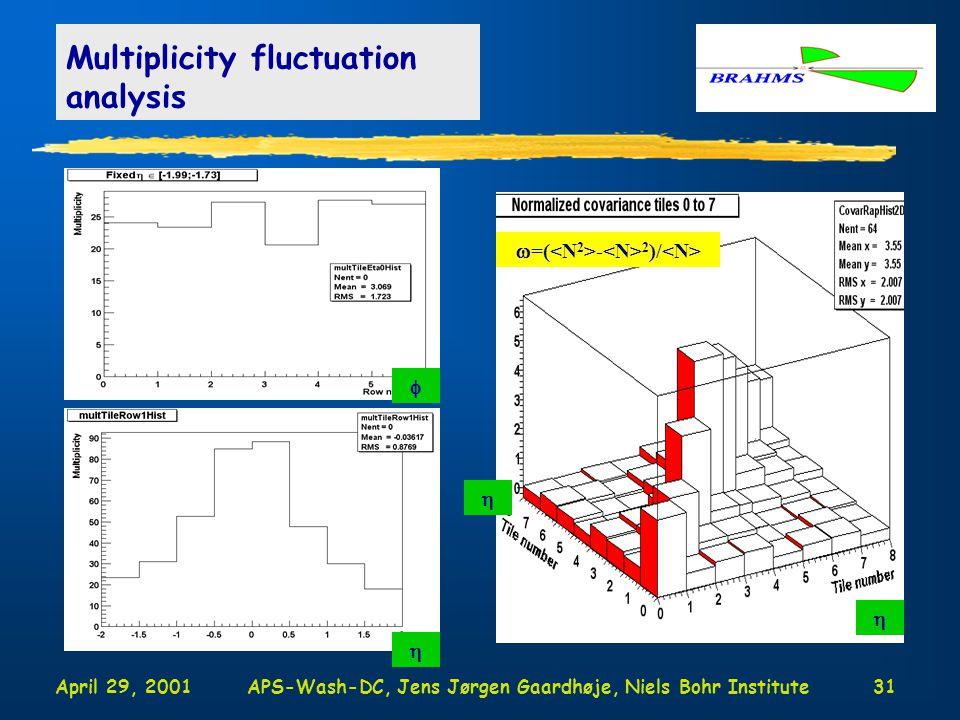 April 29, 2001APS-Wash-DC, Jens Jørgen Gaardhøje, Niels Bohr Institute31 Multiplicity fluctuation analysis      =( - 2 )/