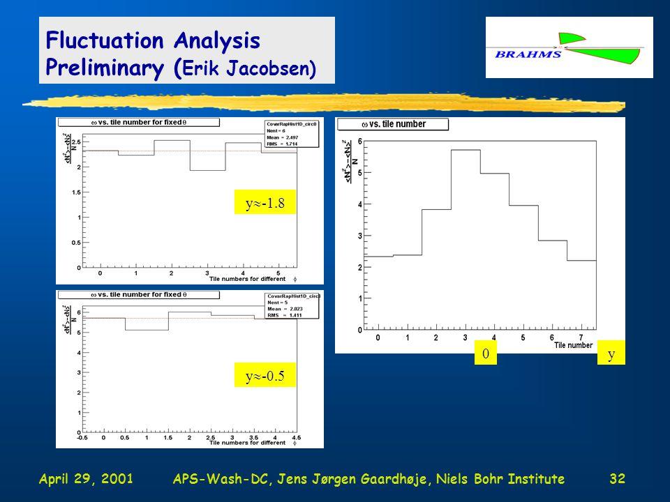 April 29, 2001APS-Wash-DC, Jens Jørgen Gaardhøje, Niels Bohr Institute32 Fluctuation Analysis Preliminary ( Erik Jacobsen) y  -1.8 y  -0.5 y0