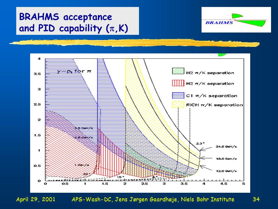 April 29, 2001APS-Wash-DC, Jens Jørgen Gaardhøje, Niels Bohr Institute34 BRAHMS acceptance and PID capability ( ,K)