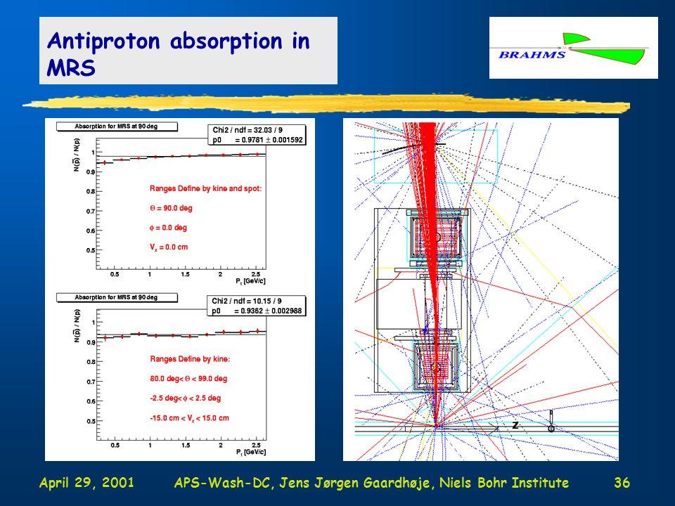 April 29, 2001APS-Wash-DC, Jens Jørgen Gaardhøje, Niels Bohr Institute36 Antiproton absorption in MRS