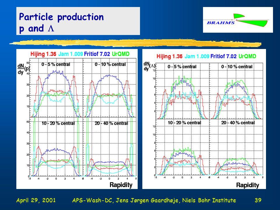 April 29, 2001APS-Wash-DC, Jens Jørgen Gaardhøje, Niels Bohr Institute39 Particle production p and 