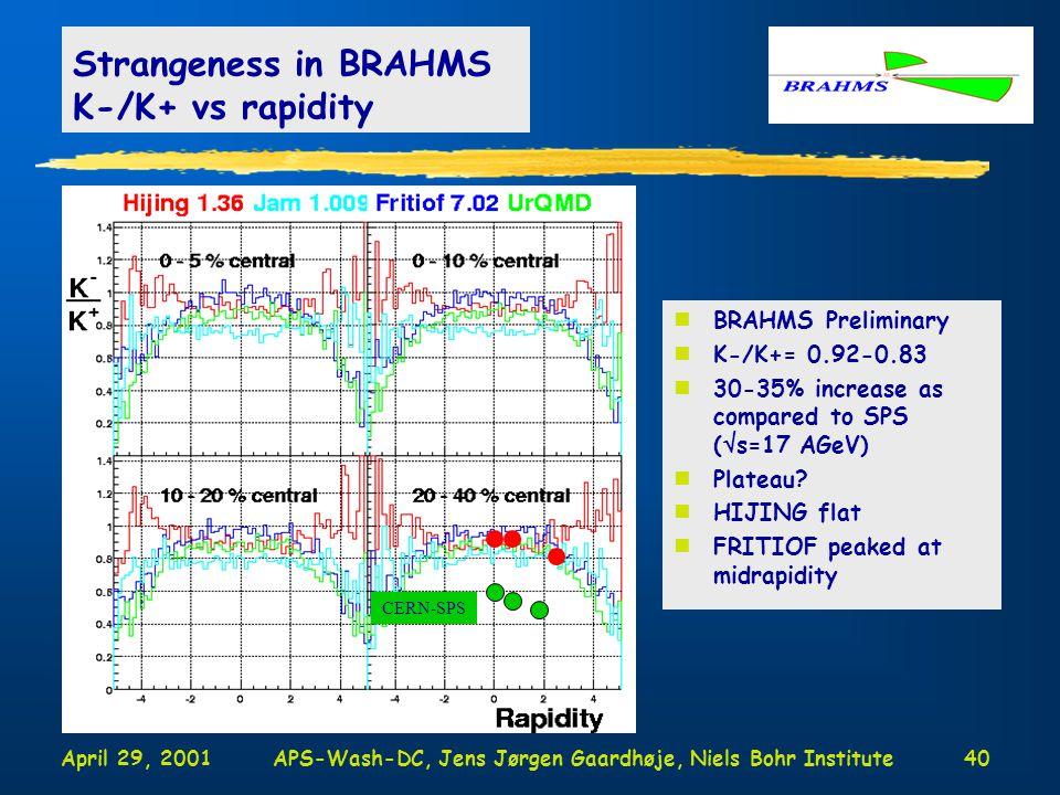 April 29, 2001APS-Wash-DC, Jens Jørgen Gaardhøje, Niels Bohr Institute40 Strangeness in BRAHMS K-/K+ vs rapidity nBRAHMS Preliminary nK-/K+= 0.92-0.83 n30-35% increase as compared to SPS (  s=17 AGeV) nPlateau.