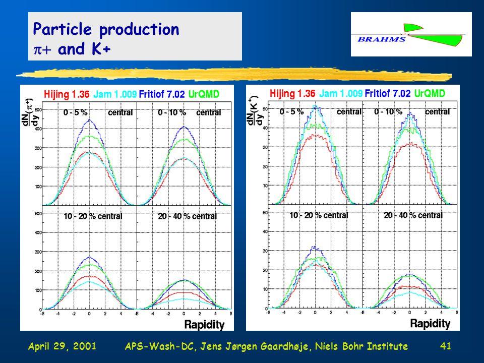 April 29, 2001APS-Wash-DC, Jens Jørgen Gaardhøje, Niels Bohr Institute41 Particle production  and K+