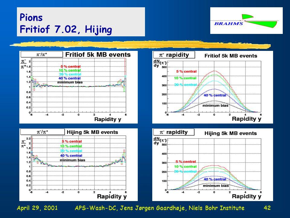 April 29, 2001APS-Wash-DC, Jens Jørgen Gaardhøje, Niels Bohr Institute42 Pions Fritiof 7.02, Hijing