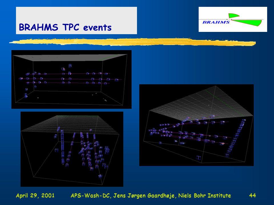 April 29, 2001APS-Wash-DC, Jens Jørgen Gaardhøje, Niels Bohr Institute44 BRAHMS TPC events