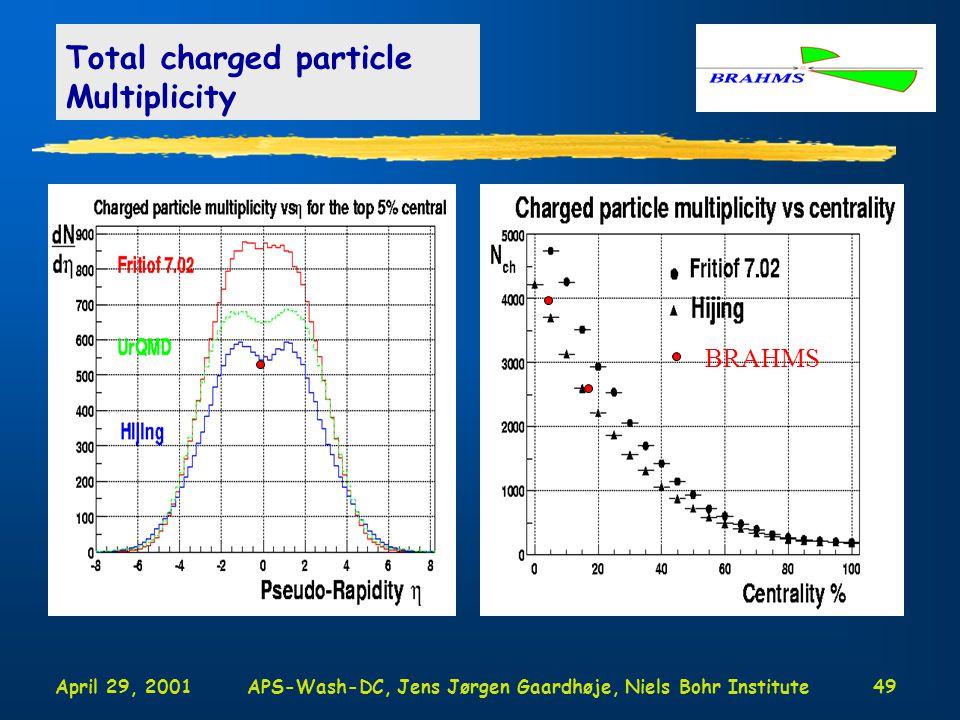 April 29, 2001APS-Wash-DC, Jens Jørgen Gaardhøje, Niels Bohr Institute49 Total charged particle Multiplicity BRAHMS