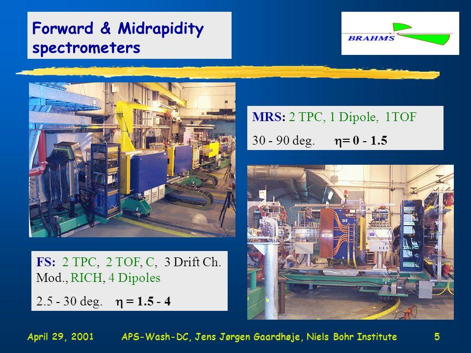April 29, 2001APS-Wash-DC, Jens Jørgen Gaardhøje, Niels Bohr Institute5 Forward & Midrapidity spectrometers FS: 2 TPC, 2 TOF, C, 3 Drift Ch.