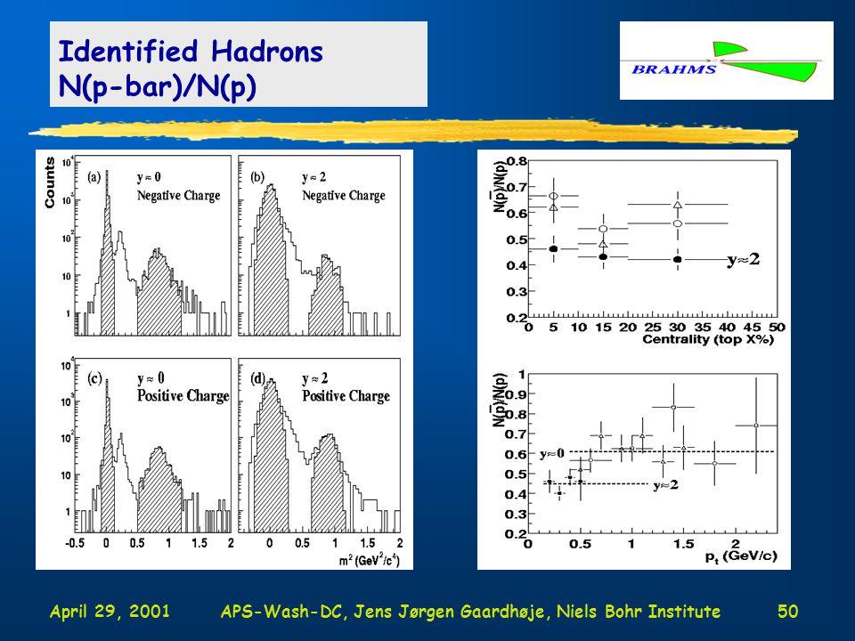 April 29, 2001APS-Wash-DC, Jens Jørgen Gaardhøje, Niels Bohr Institute50 Identified Hadrons N(p-bar)/N(p)