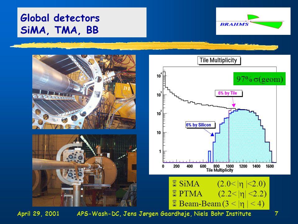April 29, 2001APS-Wash-DC, Jens Jørgen Gaardhøje, Niels Bohr Institute7 Global detectors SiMA, TMA, BB  SiMA (2.0< |  |<2.0)  PTMA (2.2< |  | <2.2)  Beam-Beam (3 < |  | < 4) 97%  (geom)
