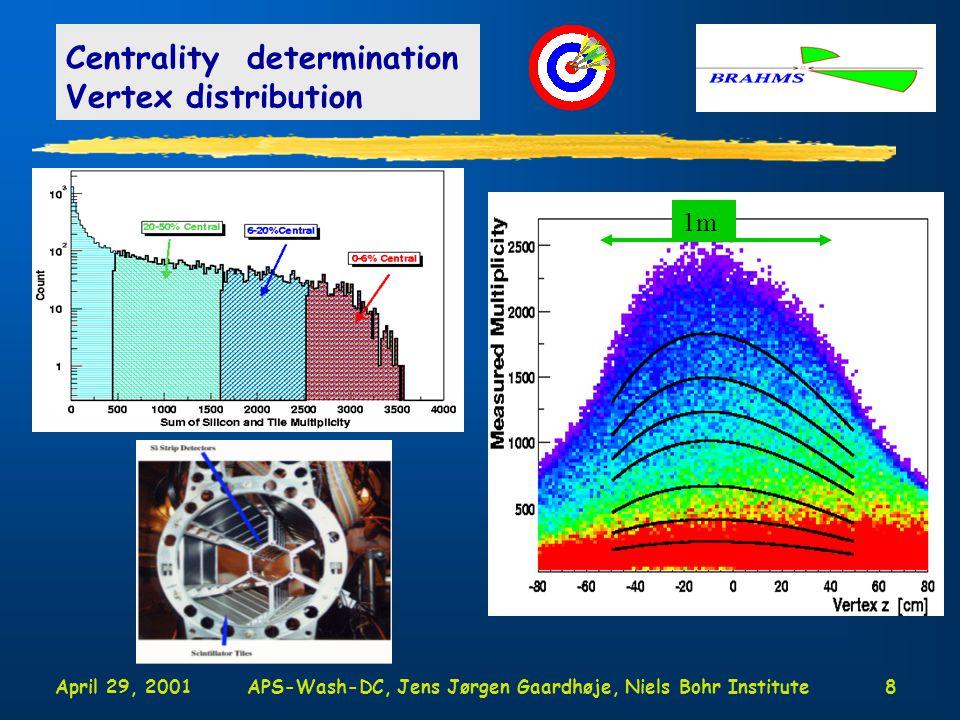 April 29, 2001APS-Wash-DC, Jens Jørgen Gaardhøje, Niels Bohr Institute8 Centrality determination Vertex distribution 1m