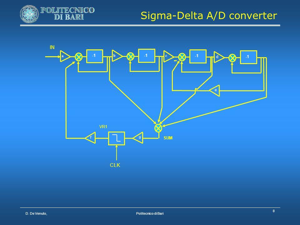 D. De Venuto,Politecnico di Bari 8 Sigma-Delta A/D converter a b g f IN SUM CLK VR1 c d e