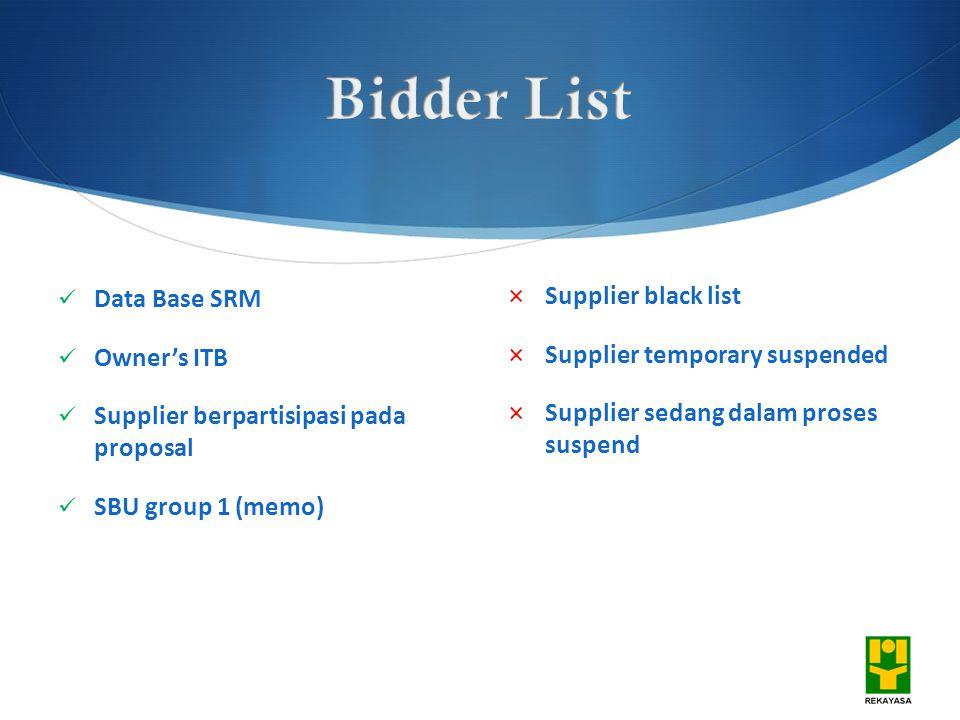  Halaman Login E-Supplier