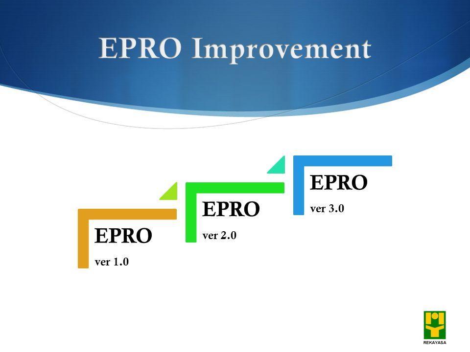  System Terintegrasi (Engineering – 3D Design – Procurement – Site Management)  On Line Pre Qualification  On Line Rfq  On Line Bidding