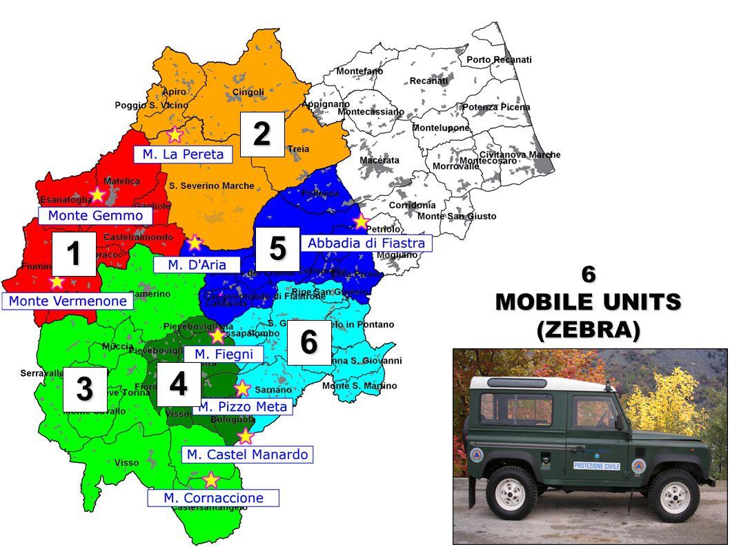 1 4 6 5 2 3 6 MOBILE UNITS (ZEBRA)