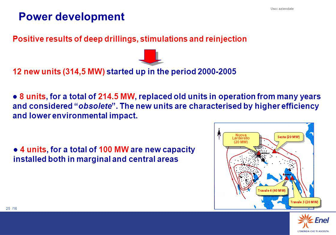 25 /16 Uso: aziendale Power development Positive results of deep drillings, stimulations and reinjection 12 new units (314,5 MW) started up in the per
