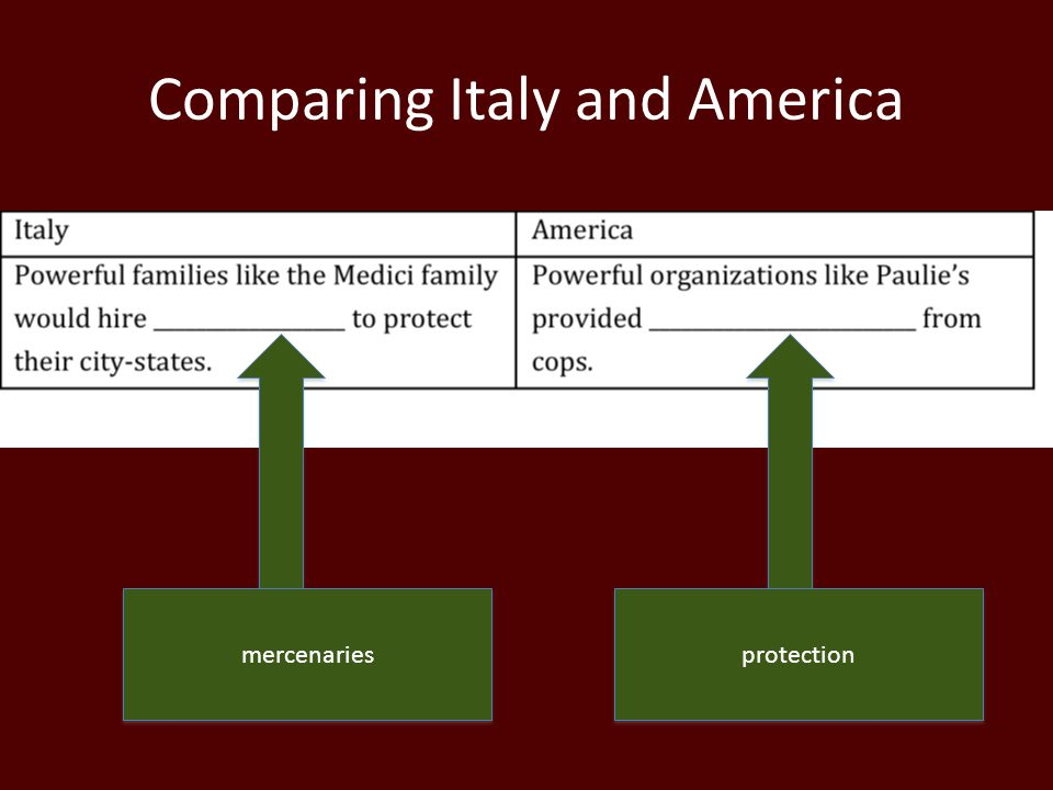 mercenaries protection Comparing Italy and America