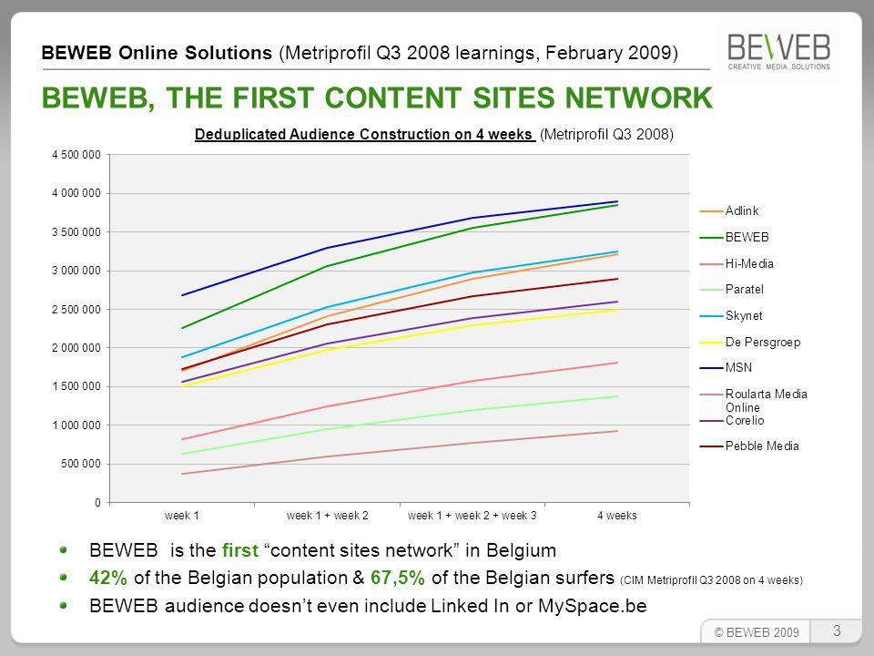 BEWEB Online Solutions (Metriprofil Q3 2008 learnings, February 2009) AUDIENCE OVERLAP WITH OTHER MEDIA SALES HOUSES BEWEB is the media sales house with the highest share of exclusive audience © BEWEB 2009 4