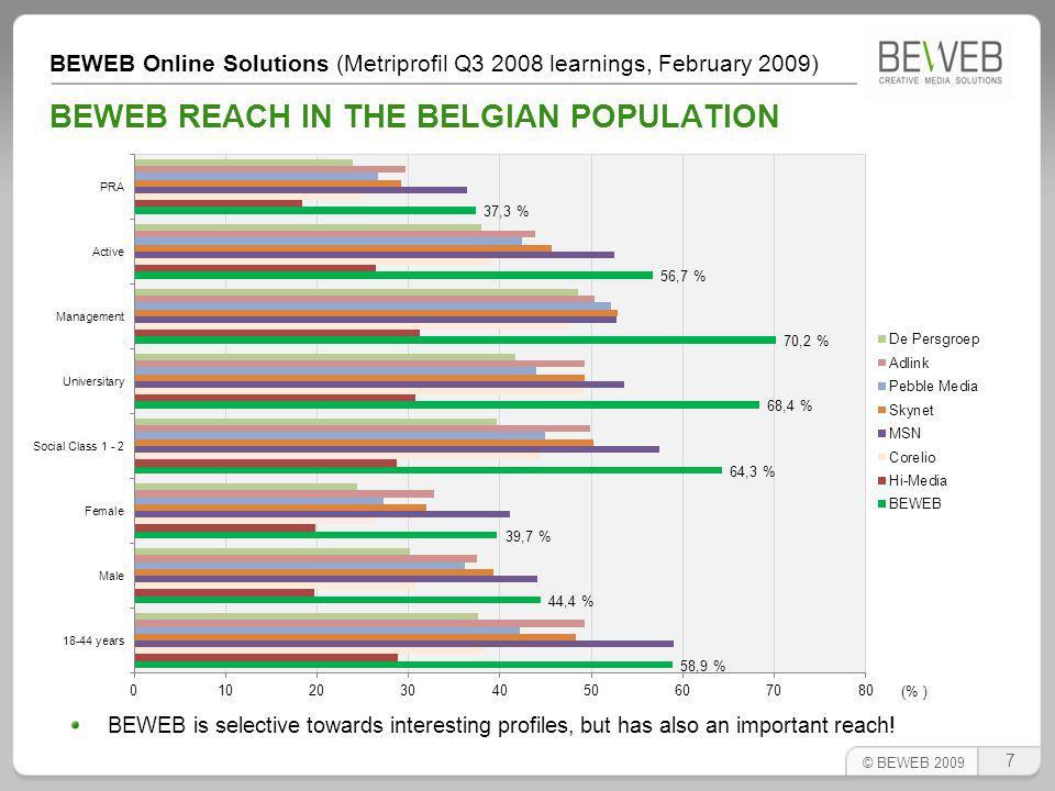 BEWEB Online Solutions (Metriprofil Q3 2008 learnings, February 2009) BEWEB BUSINESS PACKAGE PROFILE vs BELGIAN POP.