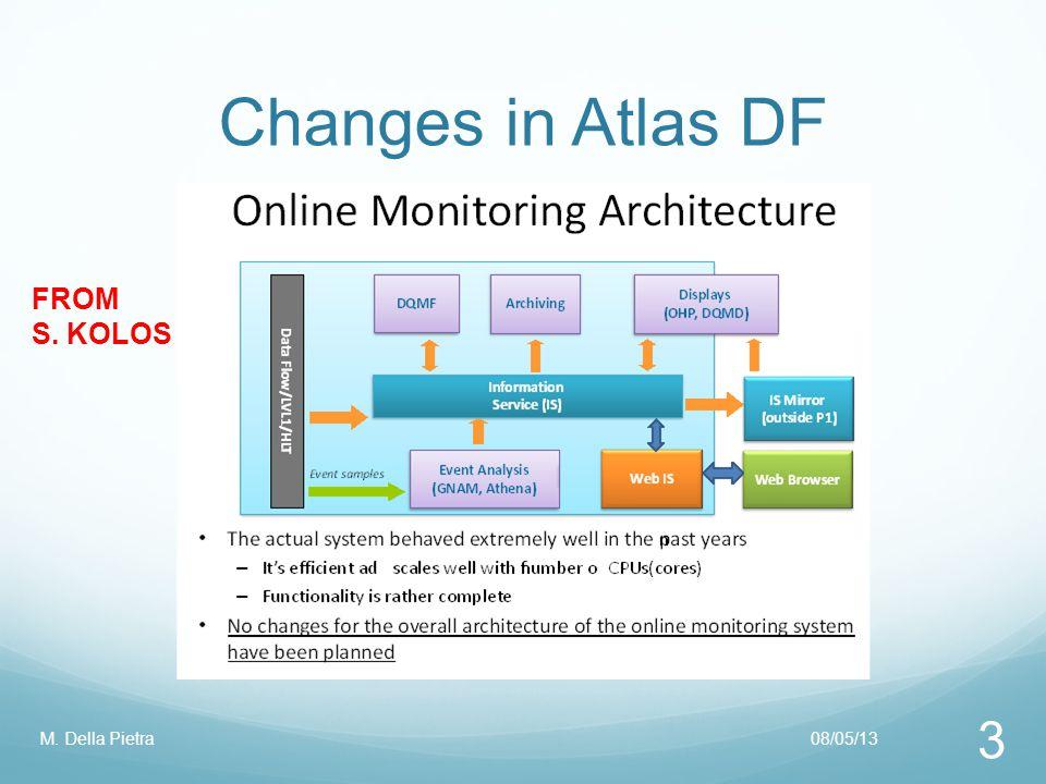 Changes in Atlas DF 08/05/13M. Della Pietra 3 FROM S. KOLOS