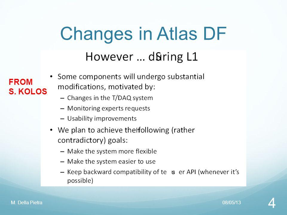 Changes in Atlas DF 08/05/13M. Della Pietra 5 FROM S. KOLOS