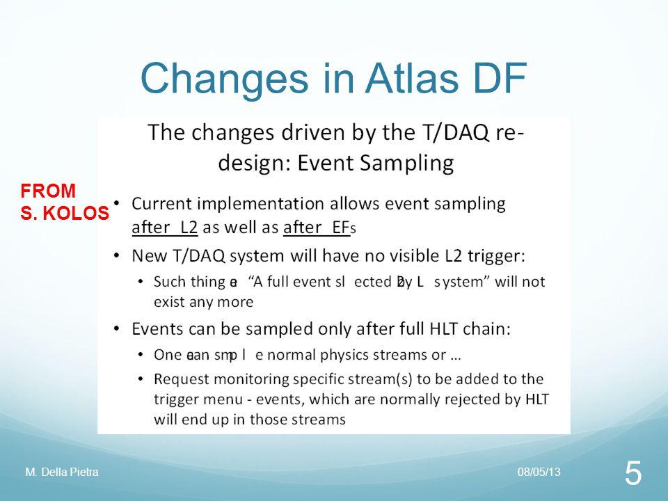 Changes in gnam code.08/05/13M.