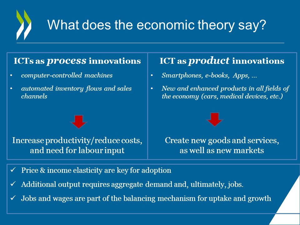 What does the economic theory say.