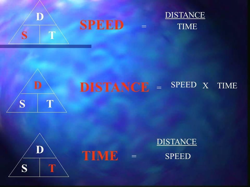 D TS D TS D TS SPEED DISTANCE =TIME DISTANCE = SPEED XTIME = DISTANCE SPEED
