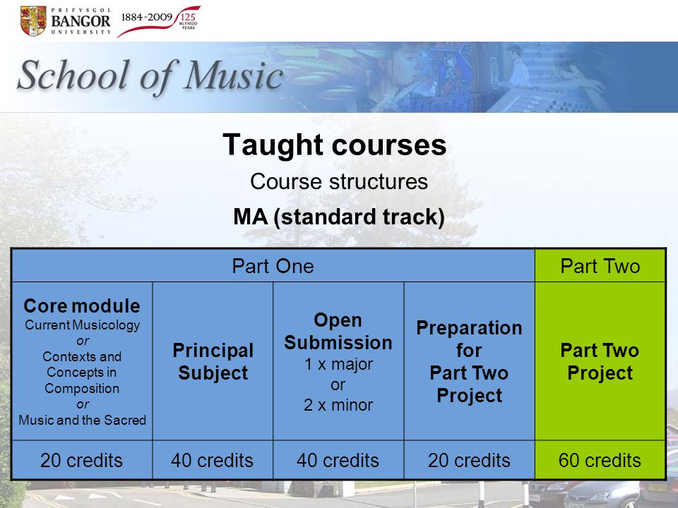 Taught courses Course structures MA (standard track) Part OnePart Two Core module Current Musicology or Contexts and Concepts in Composition or Music and the Sacred Principal Subject Open Submission 1 x major or 2 x minor Preparation for Part Two Project Part Two Project 20 credits40 credits 20 credits60 credits