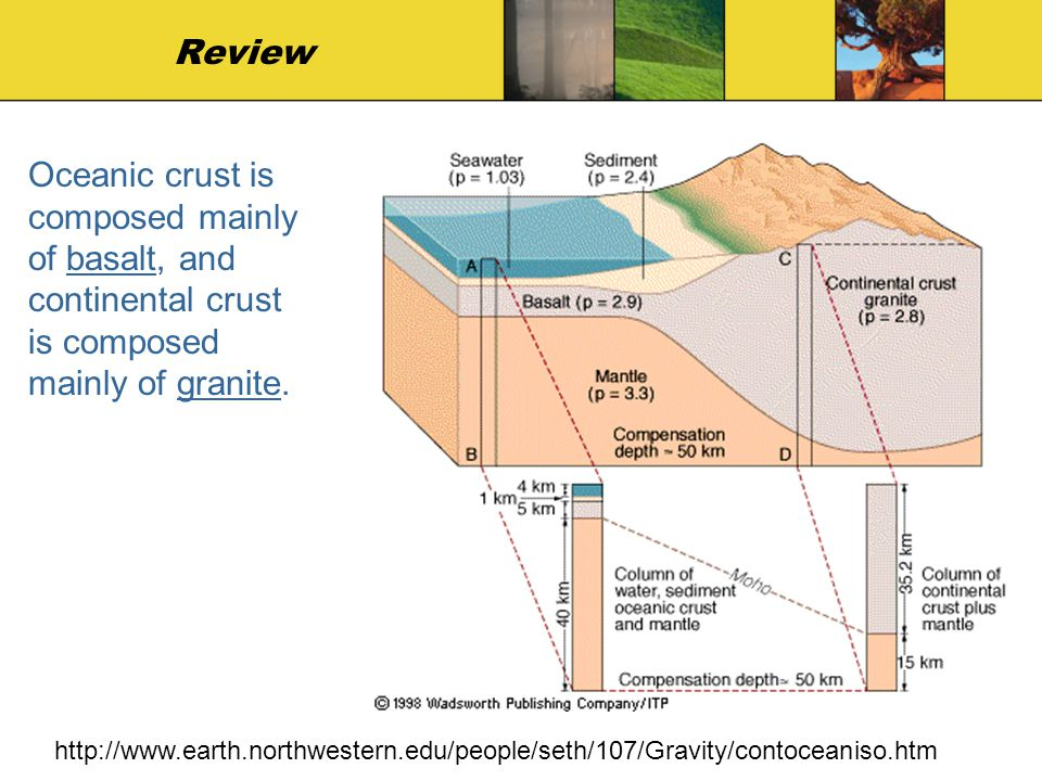 Review Oceanic crust is composed mainly of basalt, and continental crust is composed mainly of granite. http://www.earth.northwestern.edu/people/seth/