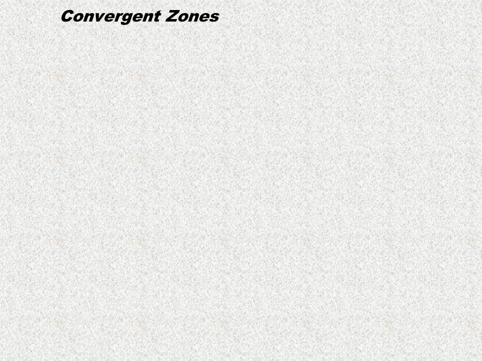 Convergent Zones