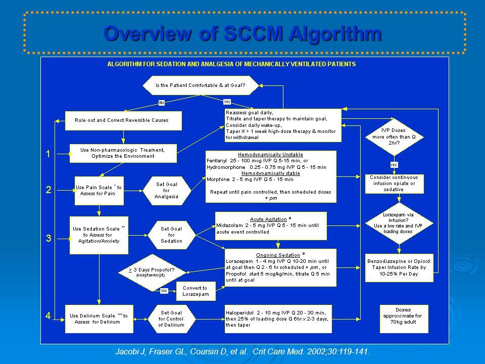 Overview of SCCM Algorithm 1 2 3 4 Jacobi J, Fraser GL, Coursin D, et al. Crit Care Med. 2002;30:119-141.