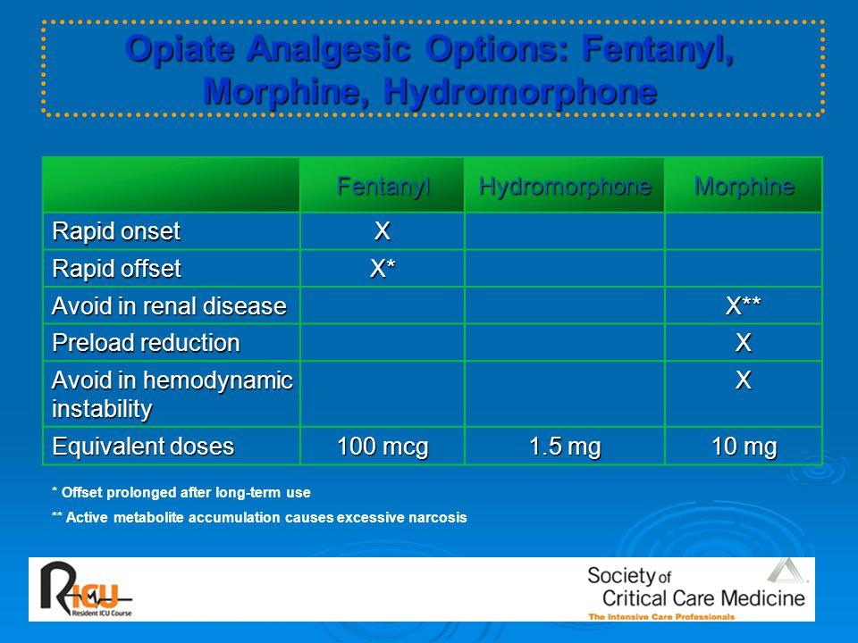 Opiate Analgesic Options: Fentanyl, Morphine, Hydromorphone FentanylHydromorphoneMorphine Rapid onset X Rapid offset X* Avoid in renal disease X** Pre