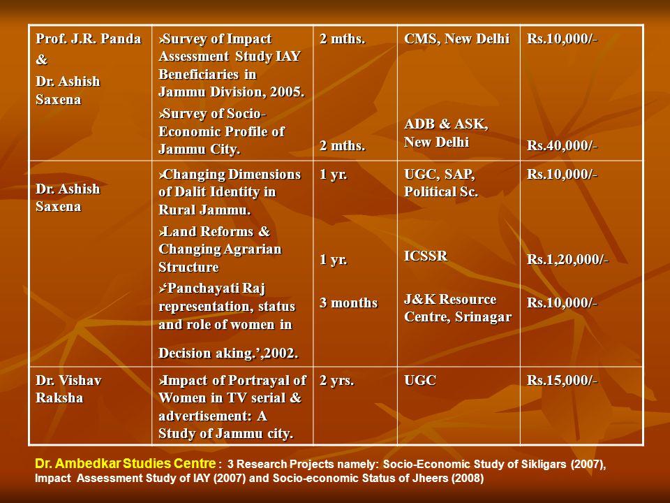 Prof. J.R. Panda & Dr. Ashish Saxena  Survey of Impact Assessment Study IAY Beneficiaries in Jammu Division, 2005.  Survey of Socio- Economic Profil