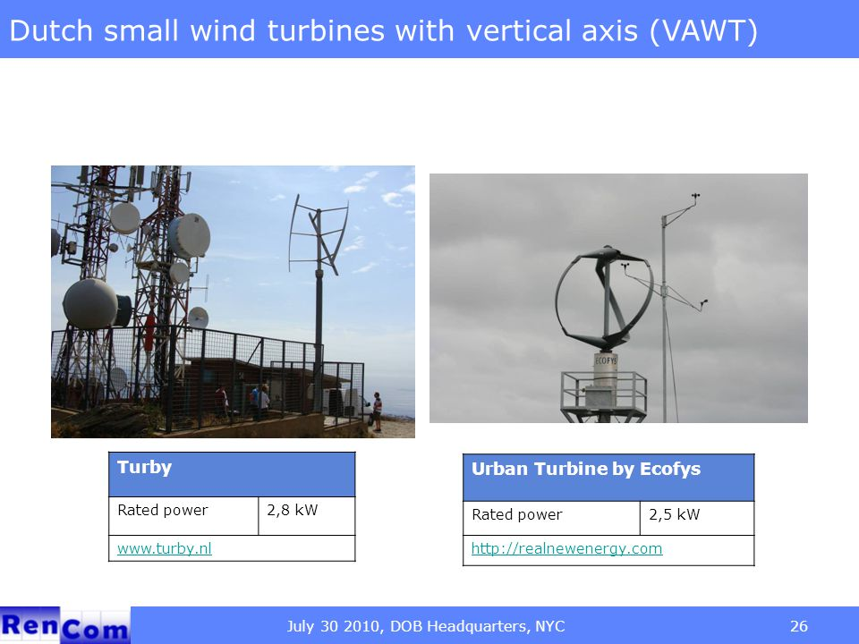 July 30 2010, DOB Headquarters, NYC26 Dutch small wind turbines with vertical axis (VAWT) Turby Rated power2,8 kW www.turby.nl Urban Turbine by Ecofys Rated power2,5 kW http://realnewenergy.com